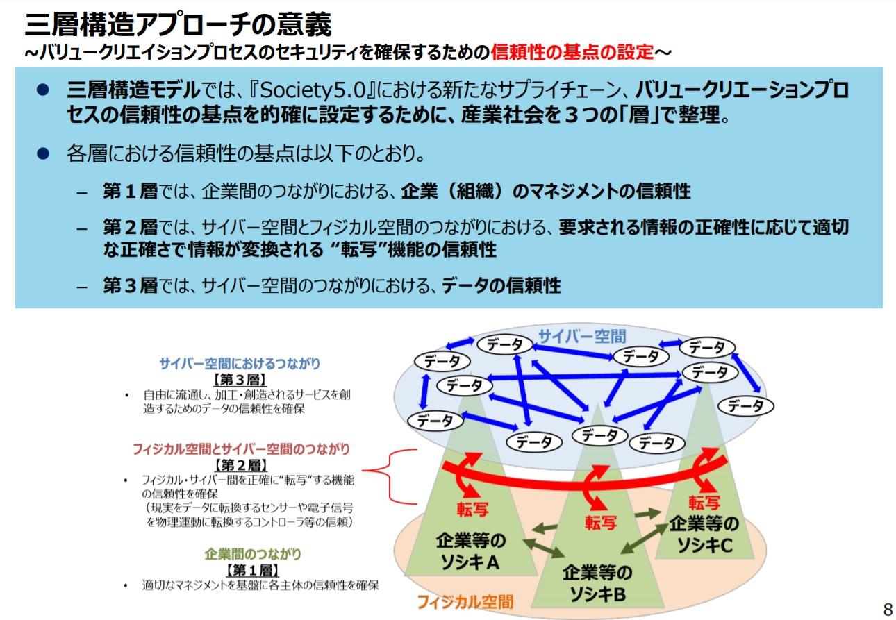 MSF IOTOTセキュリティ3.JPG