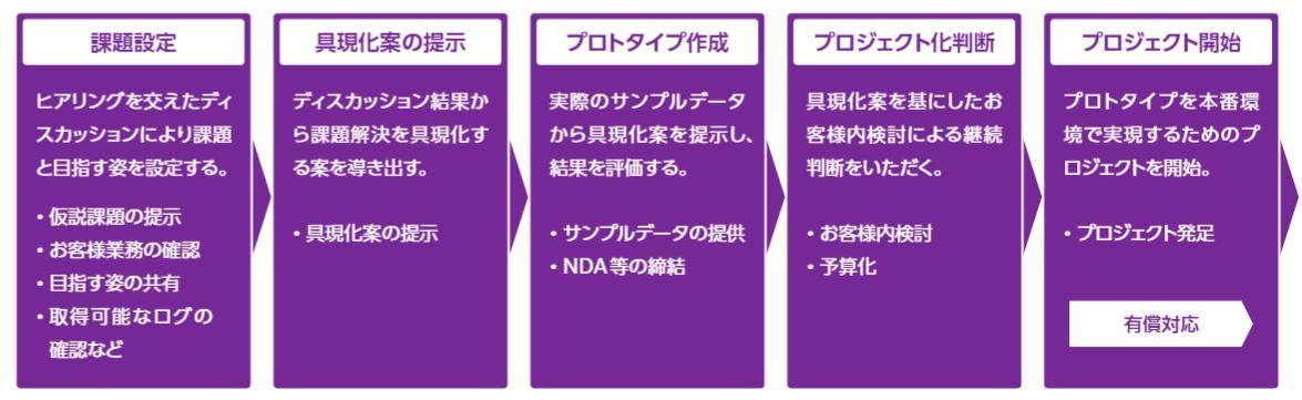 DX project_図6.JPG
