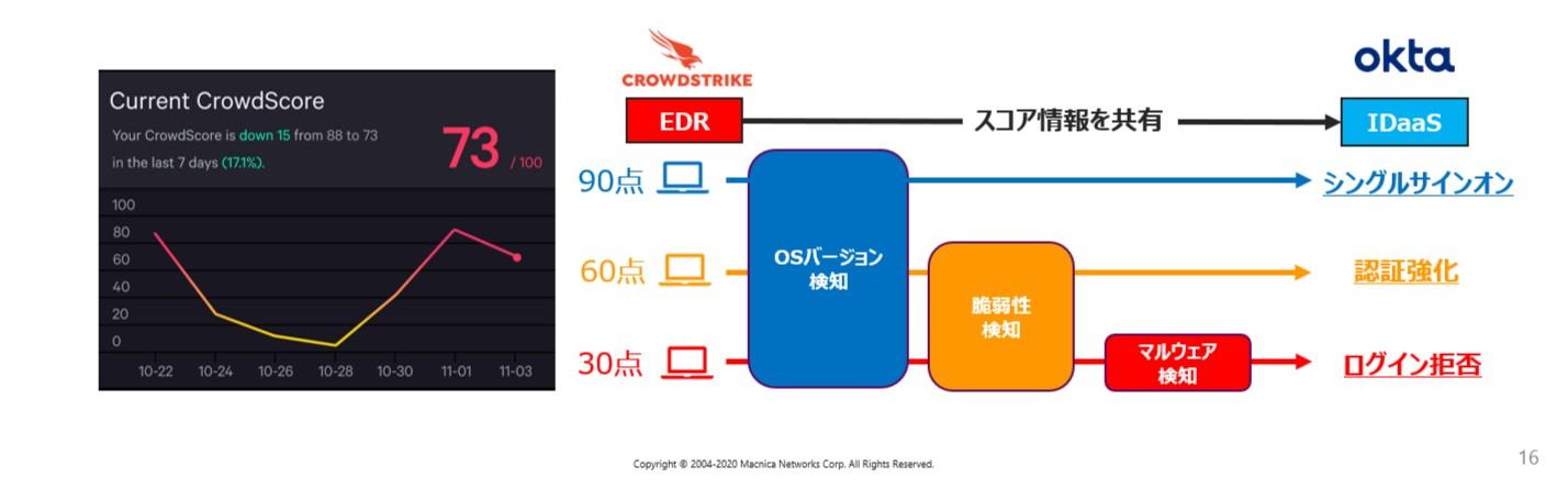 MSF ゼロトラスト10.jpg