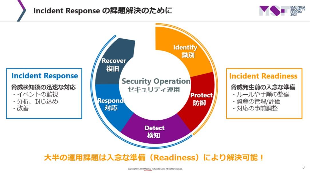 セキュリティ運用2.JPG