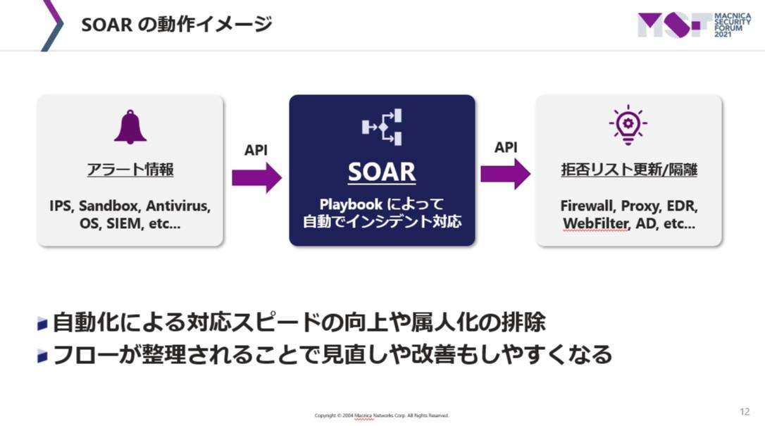 セキュリティ運用7.JPG