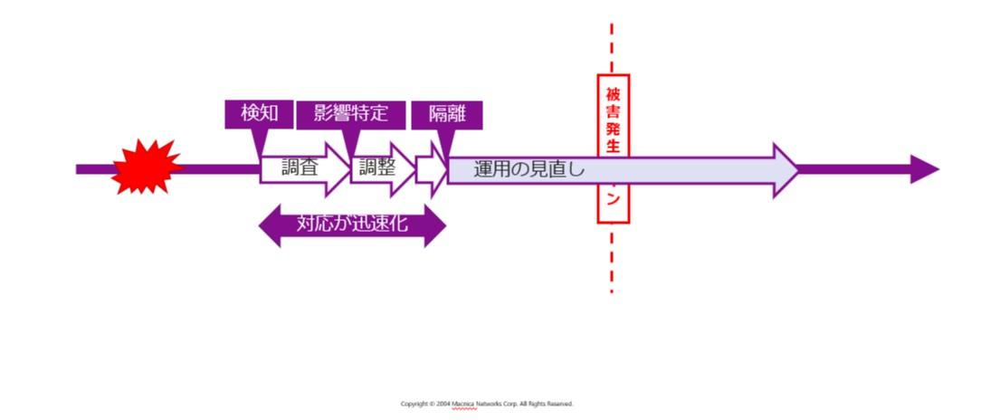 セキュリティ運用6.JPG