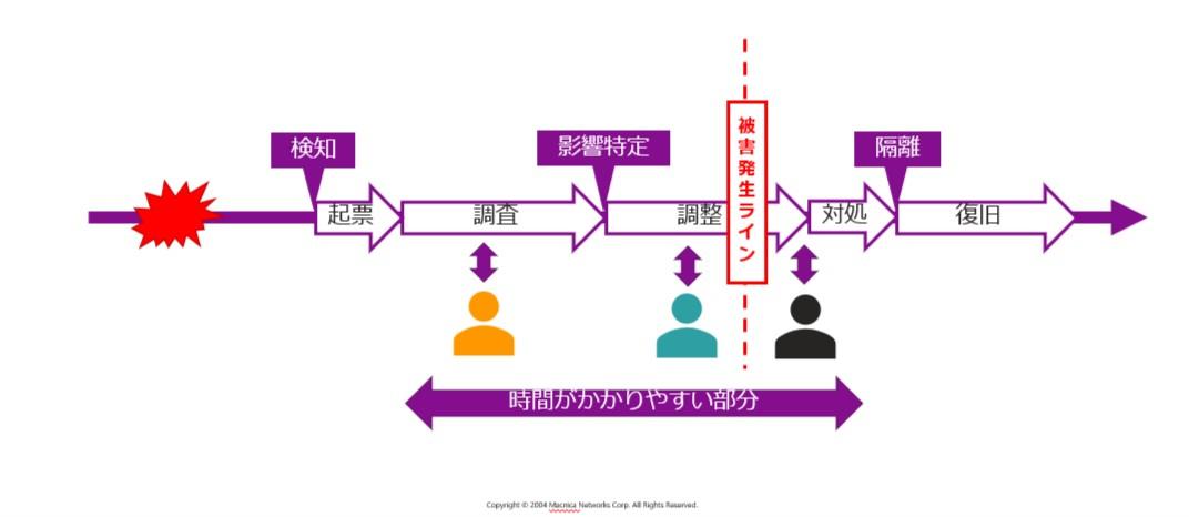 セキュリティ運用5.JPG