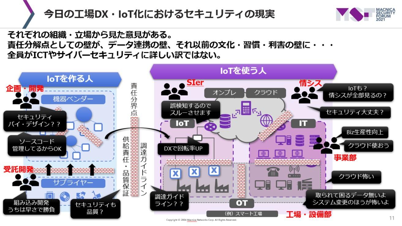 MSF IOTOTセキュリティ4.JPG