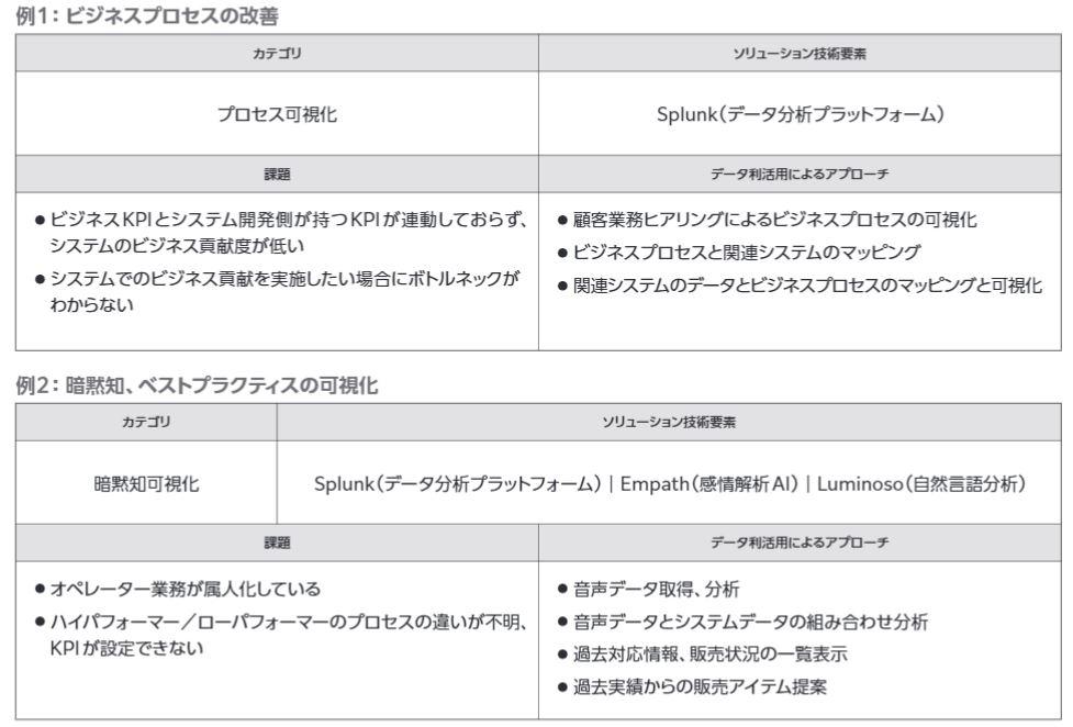 DX project_図7.JPG