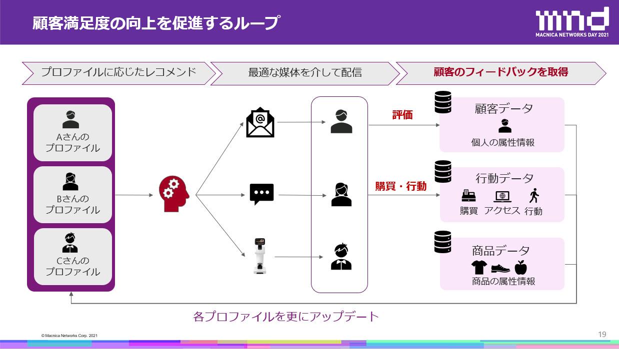 データ活用AI2.png