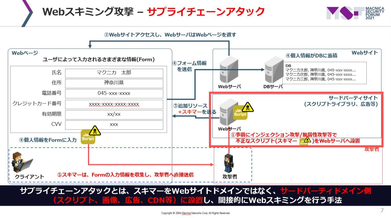 制裁金250億円4.JPG