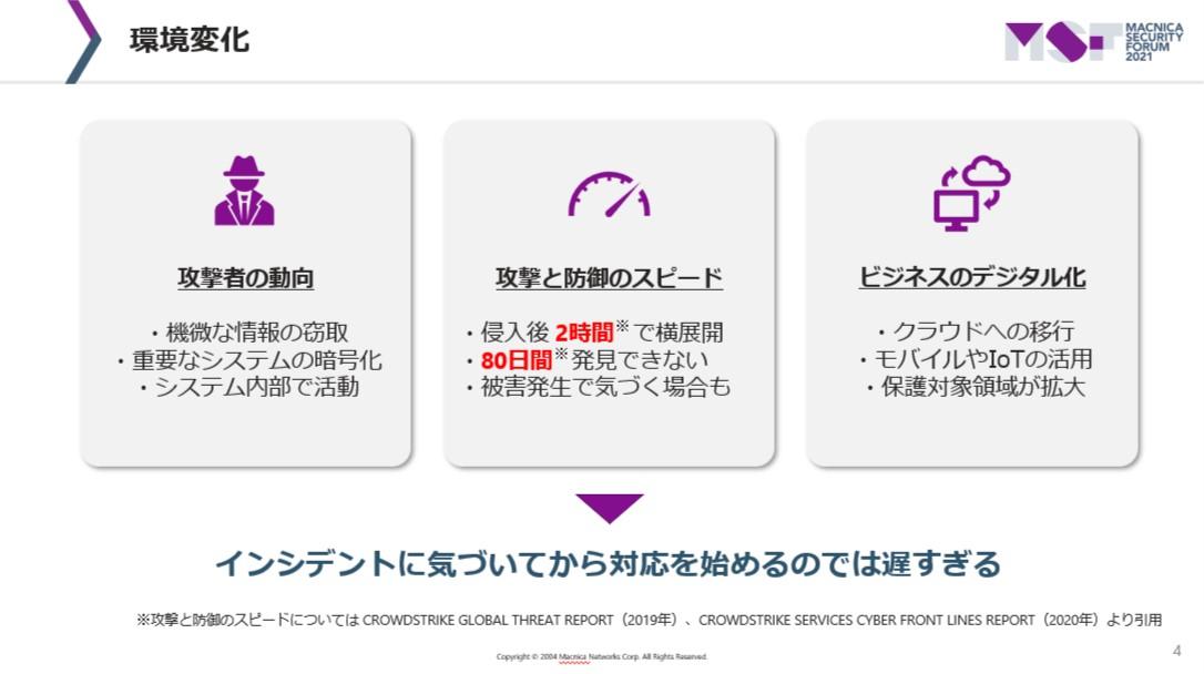 セキュリティ運用3.JPG