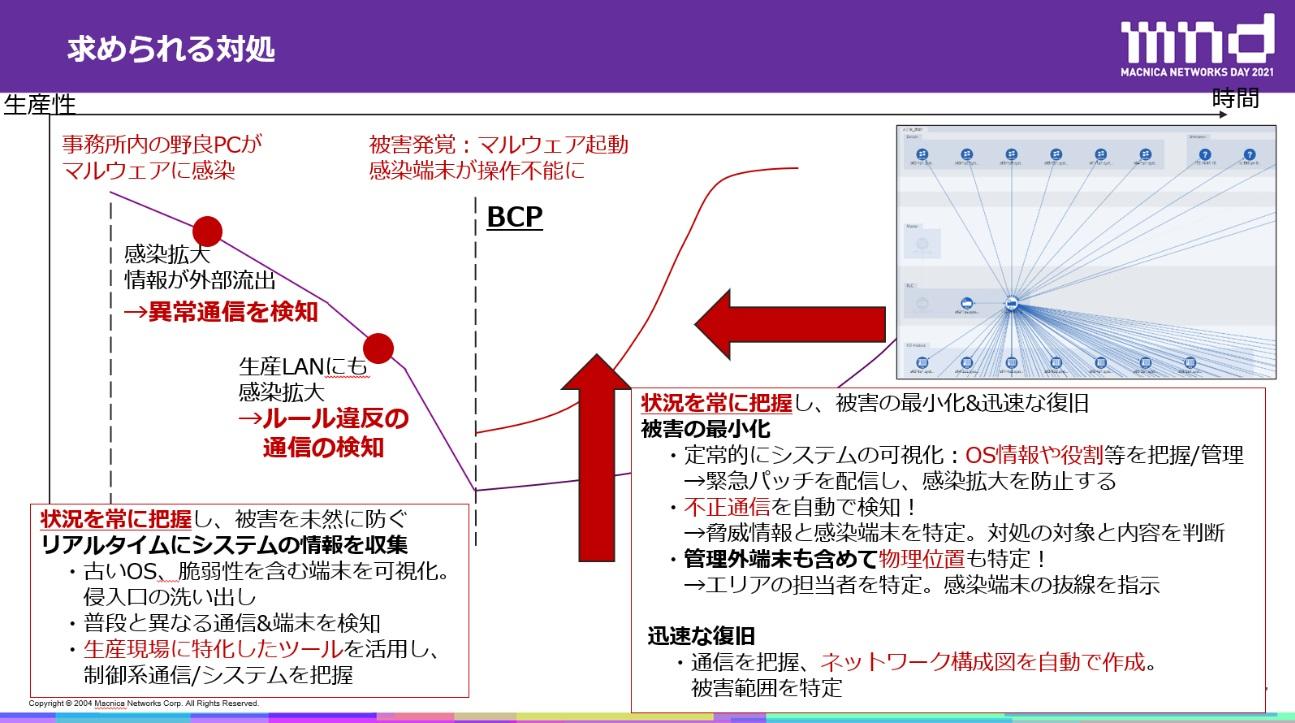産業DX5.jpg