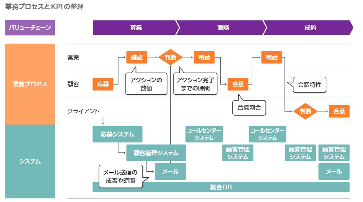 DX project_図5.JPG