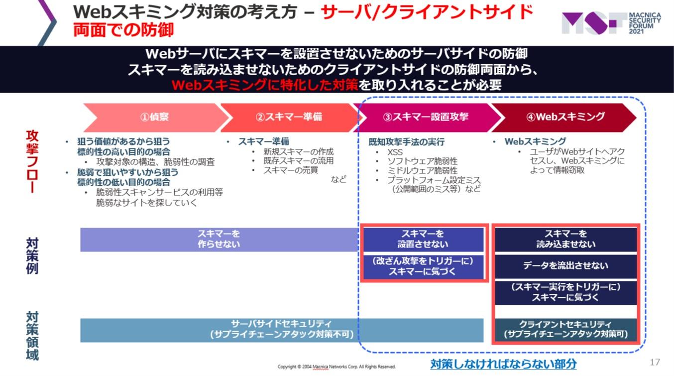 制裁金250億円6.JPG