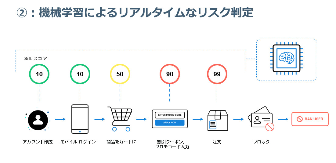 Webセキュリティ対策12.png