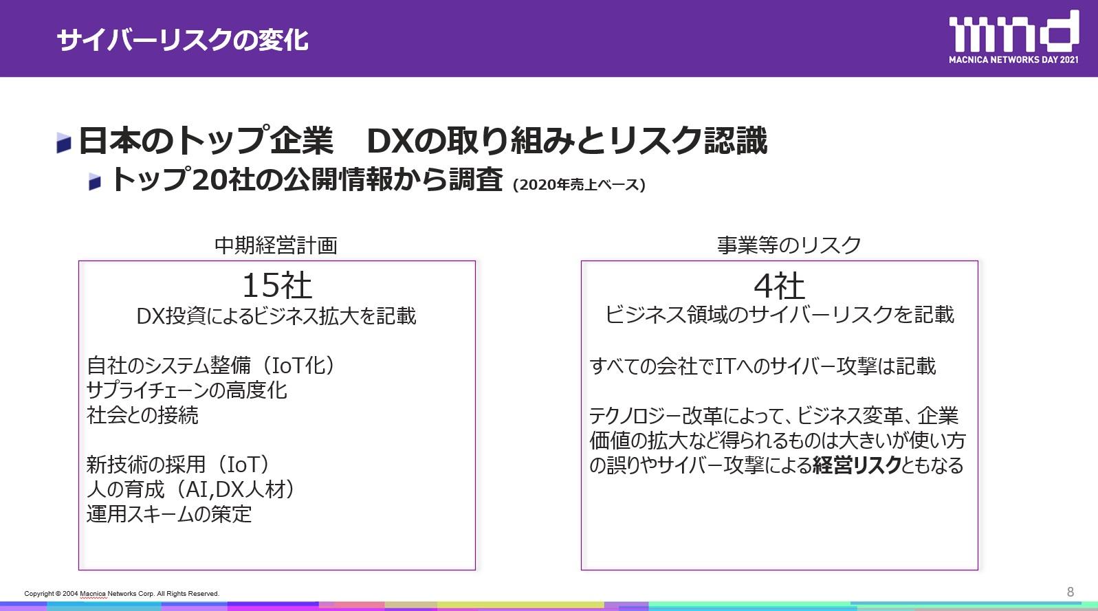 産業DX2.jpg