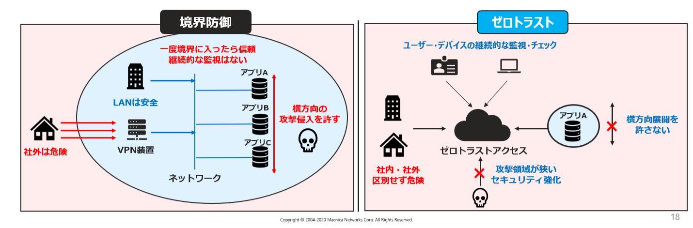 MSF ゼロトラスト3.jpg