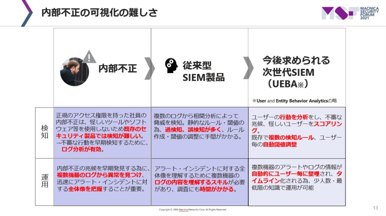 MSF 内部不正5.jpg