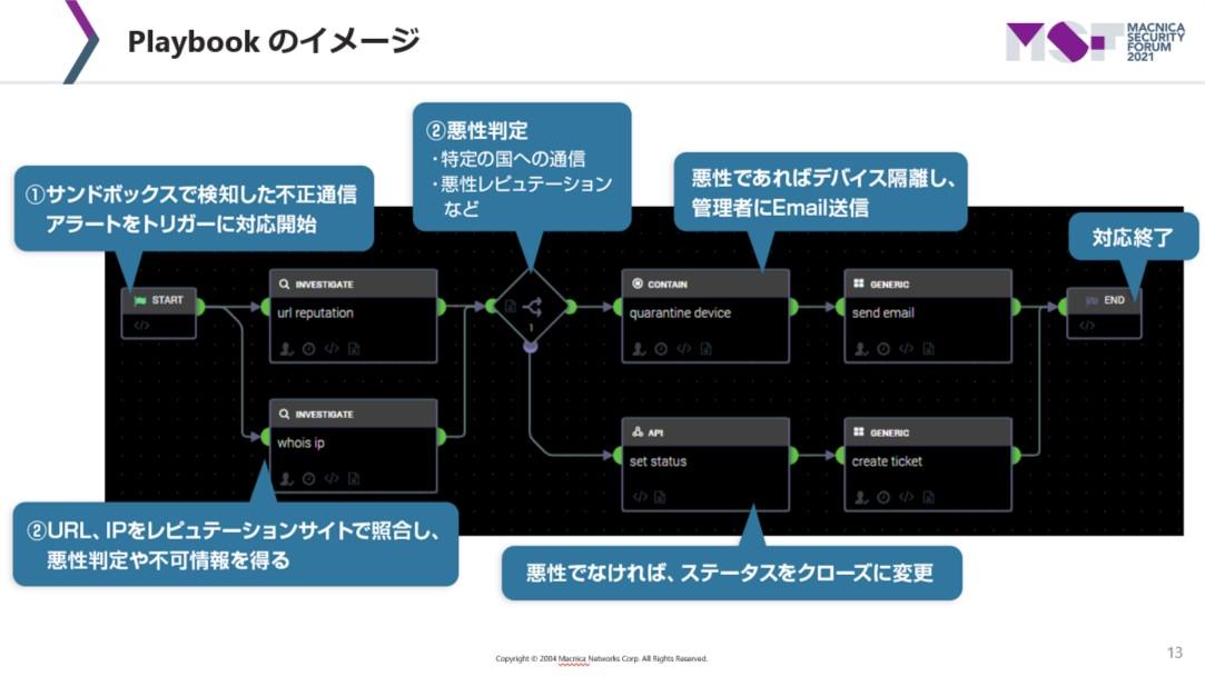 セキュリティ運用8.JPG
