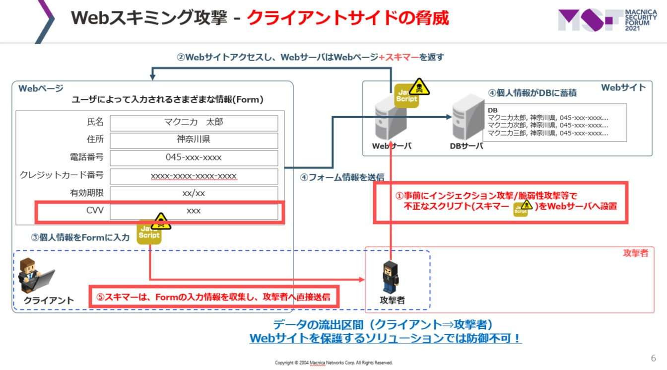 制裁金250億円3.JPG