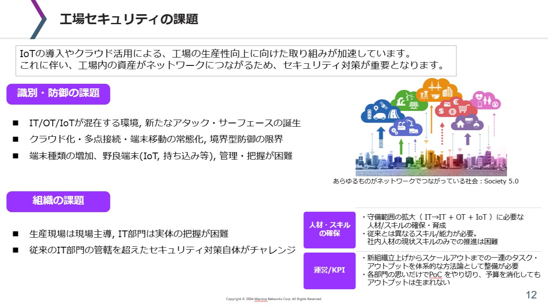 MSF IOTOTセキュリティ5.JPG