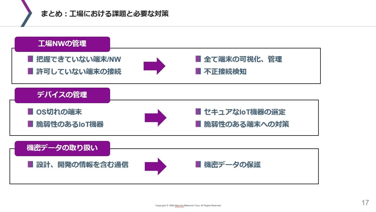 MSF IOTOTセキュリティ6.jpg
