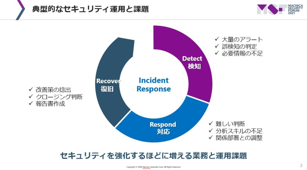 セキュリティ運用1.JPG