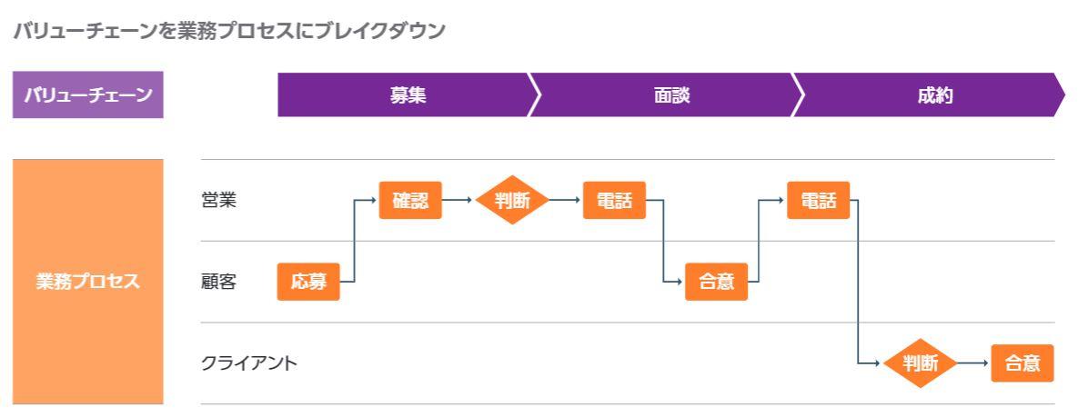 DX project_図4.JPG
