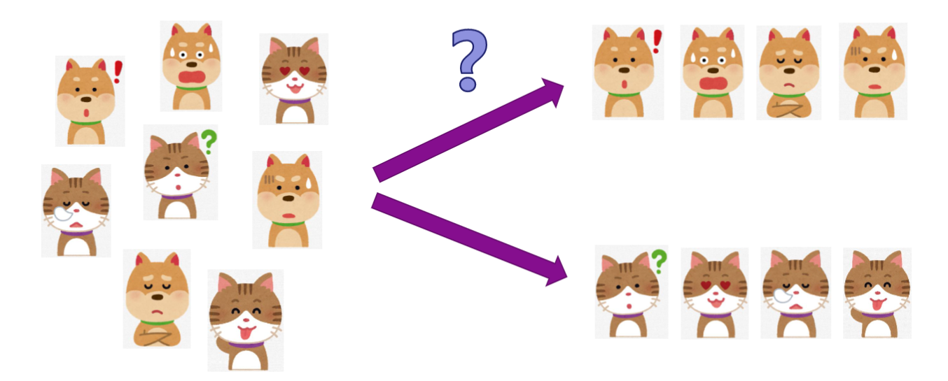 what_is_ai_cat_dog.png